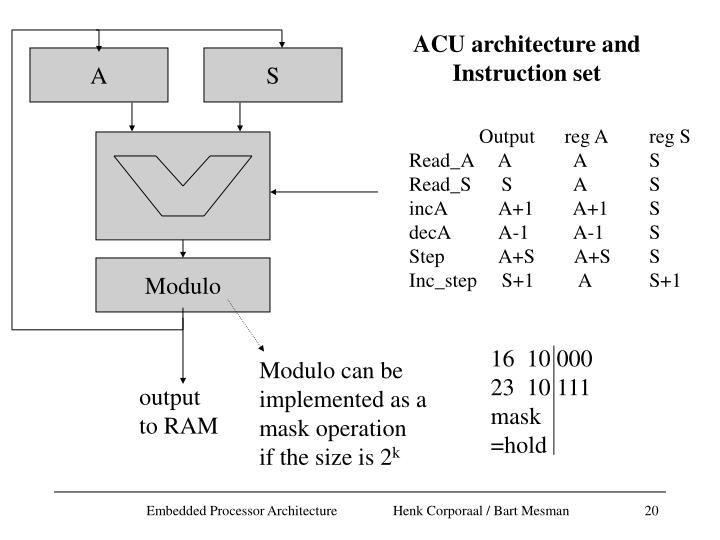 ACU architecture and