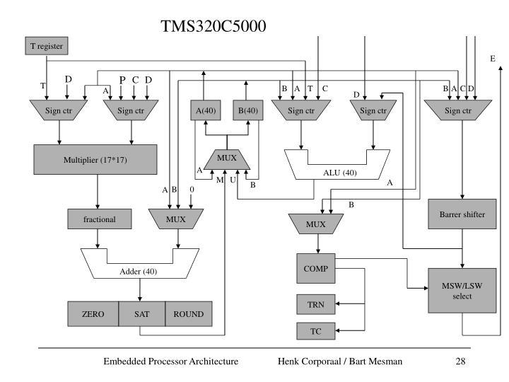 TMS320C5000