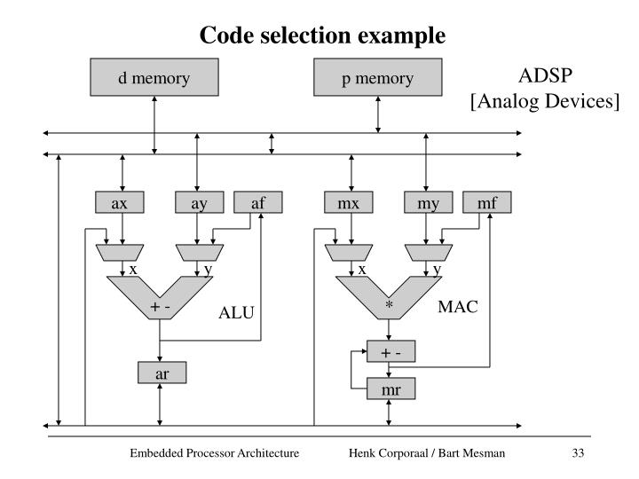 Code selection example