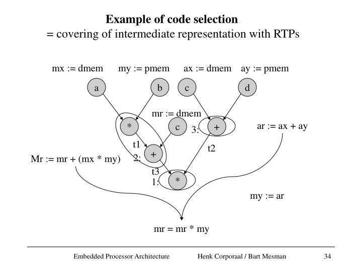 Example of code selection