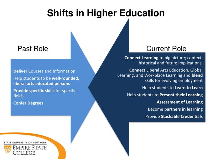 Shifts in Higher Education