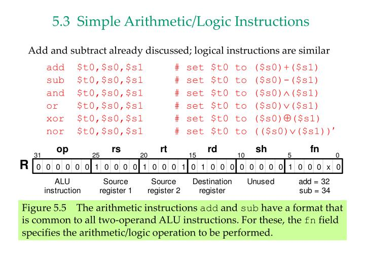 5.3  Simple Arithmetic/Logic Instructions