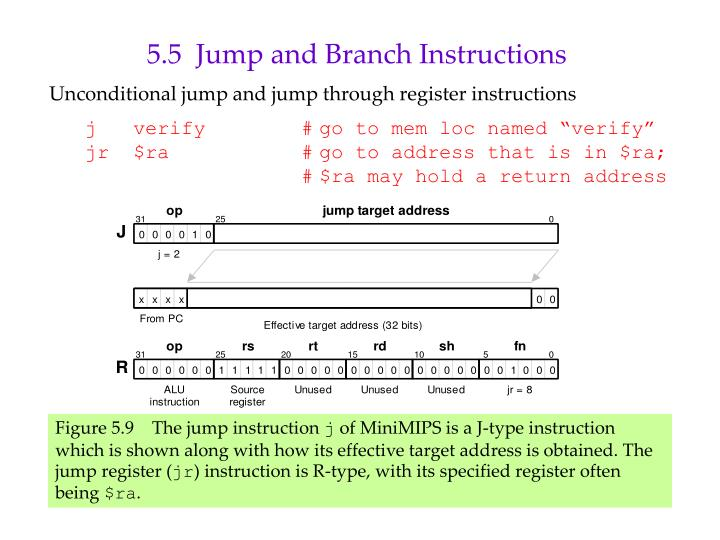 5.5  Jump and Branch Instructions