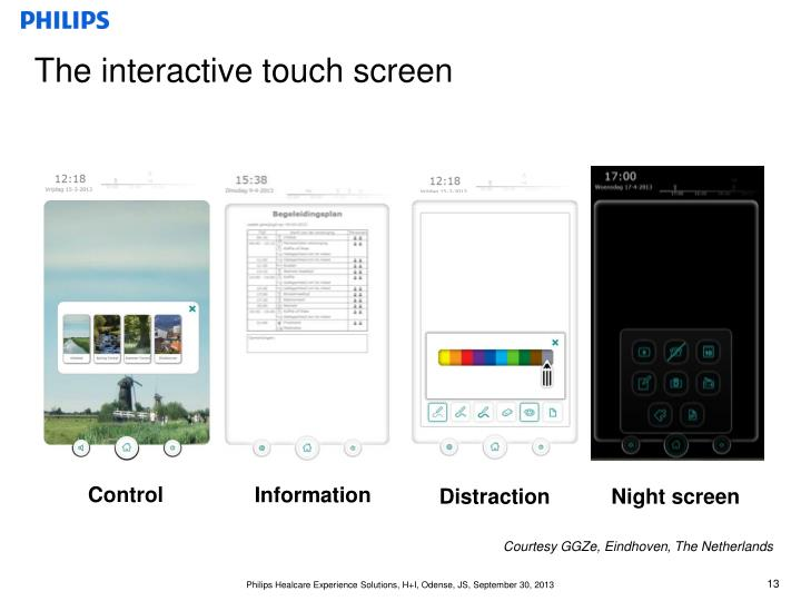 The interactive touch screen