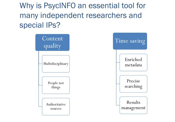 Why is PsycINFO an essential tool for many independent researchers and special IPs?