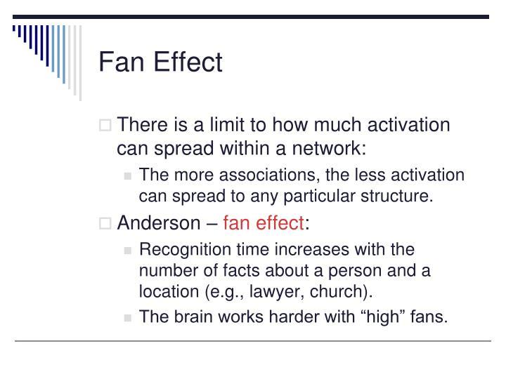 Fan Effect