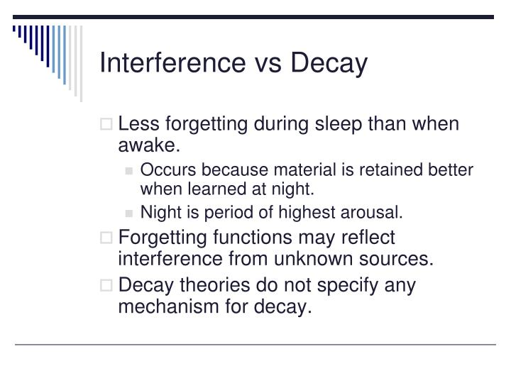 Interference vs Decay