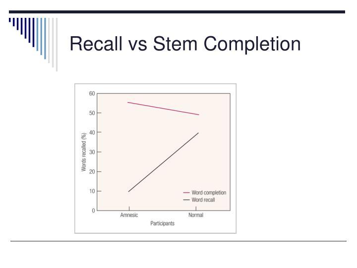 Recall vs Stem Completion