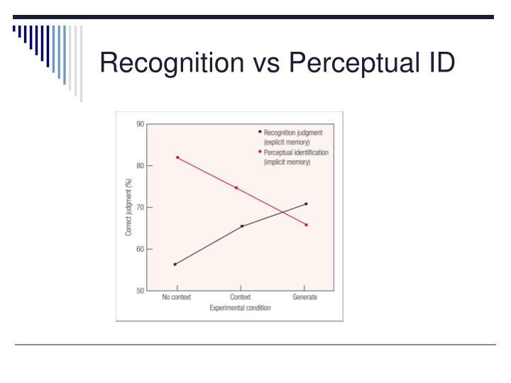 Recognition vs Perceptual ID