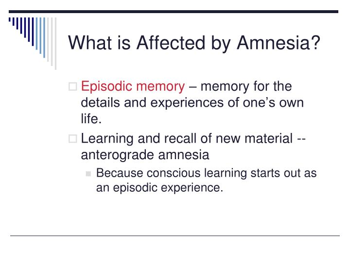 What is Affected by Amnesia?