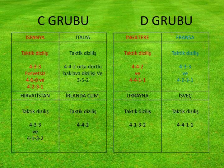 C GRUBUD GRUBU