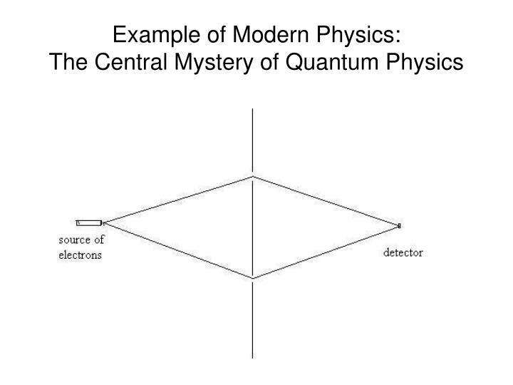 Example of Modern Physics: