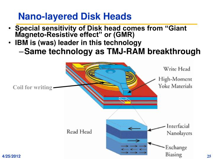 Nano-layered Disk Heads