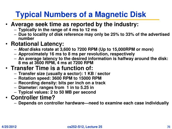 Typical Numbers of a Magnetic Disk