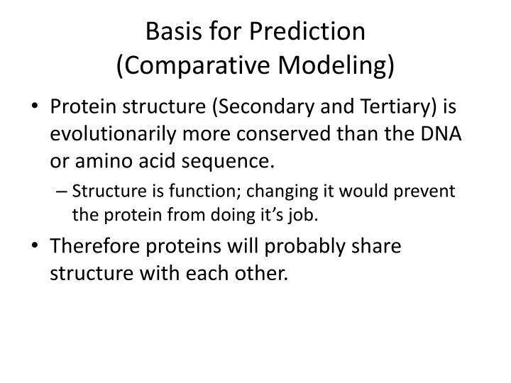 Basis for Prediction