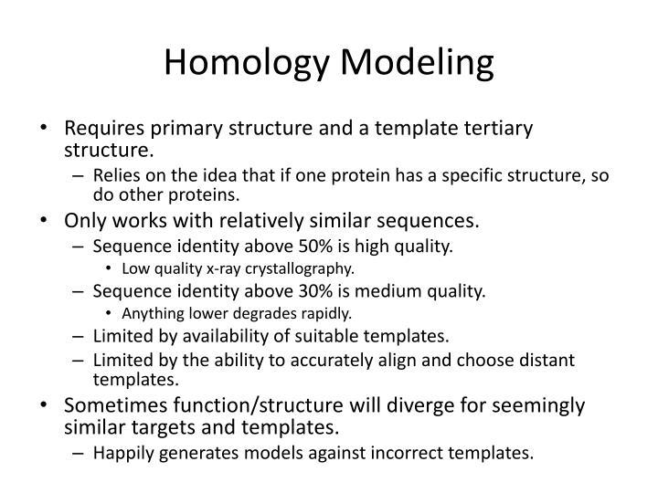 Homology Modeling