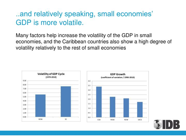 ..and relatively speaking, small economies' GDP is more volatile.