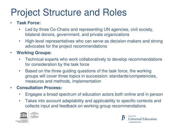 Project Structure and Roles