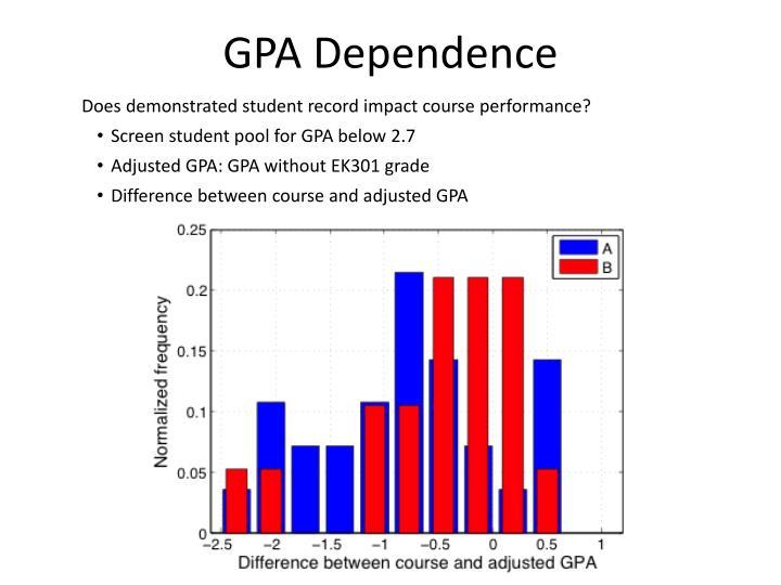 GPA Dependence