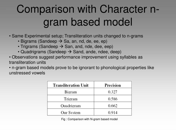 Comparison with Character n-gram based model