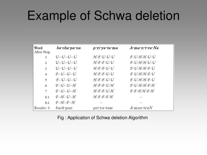Example of Schwa deletion