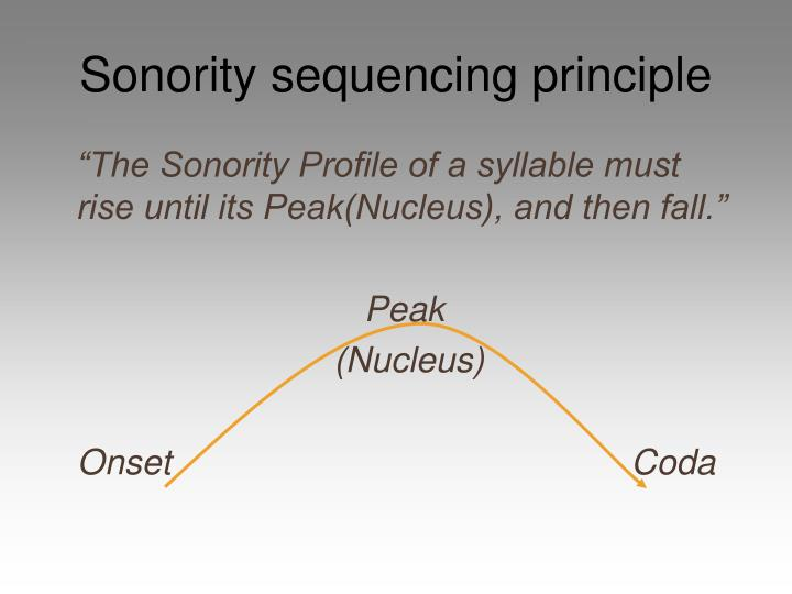 Sonority sequencing principle