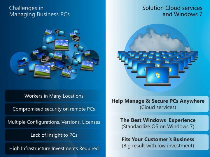 Solution Cloud services