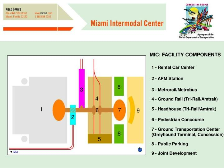 MIC: FACILITY COMPONENTS