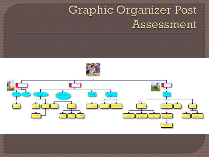 Graphic Organizer Post Assessment