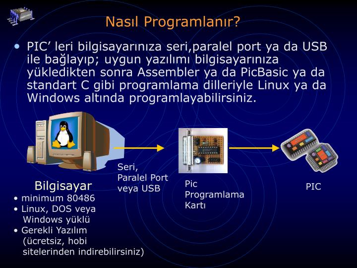 Nasıl Programlanır?