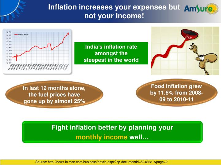 Inflation increases your expenses but