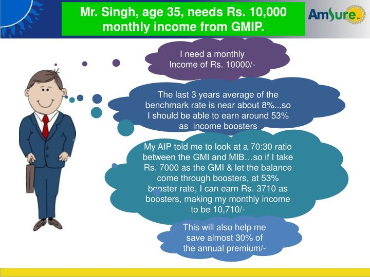 Mr. Singh, age 35, needs Rs. 10,000 monthly income from GMIP.