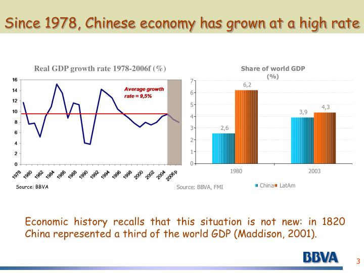 Since 1978 chinese economy has grown at a high rate