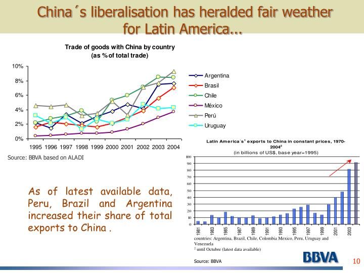 China´s liberalisation has heralded fair weather for Latin America...