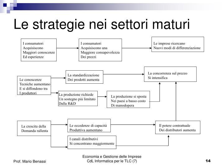 Le strategie nei settori maturi