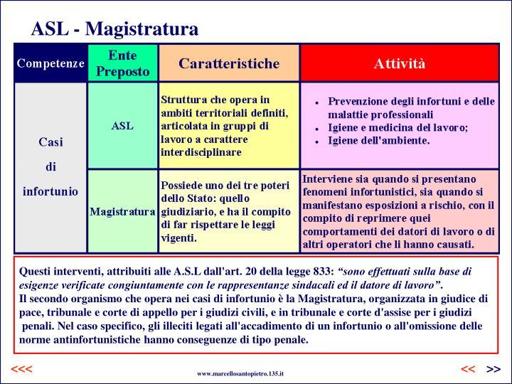 ASL - Magistratura