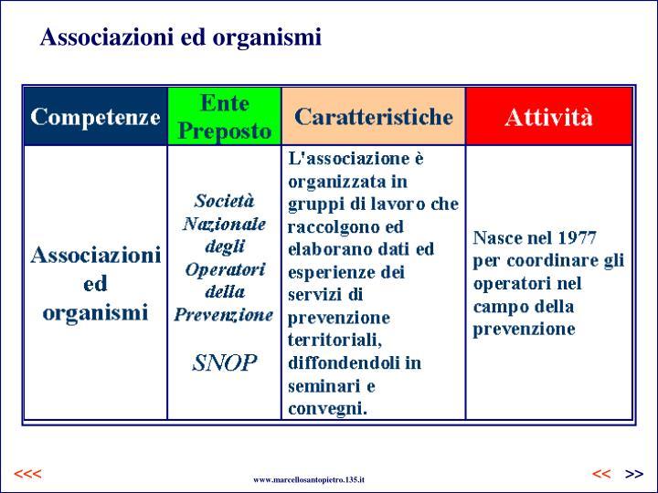 Associazioni ed organismi