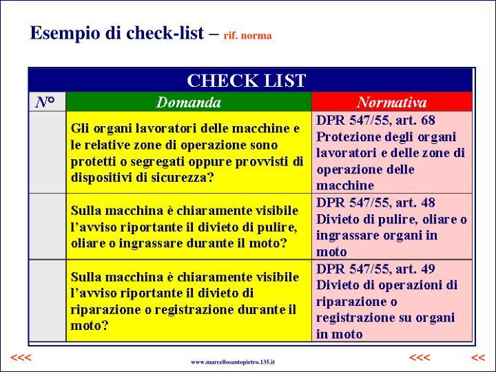Esempio di check-list –