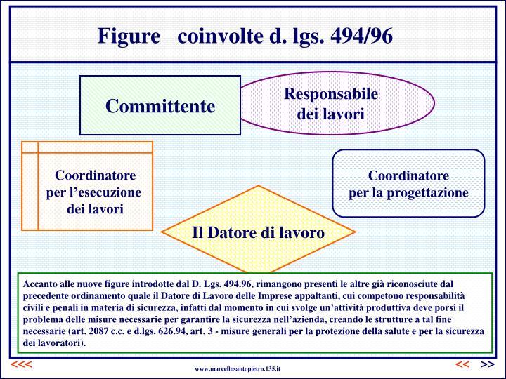 Figure   coinvolte d. lgs. 494/96