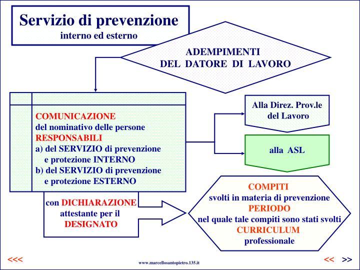 Servizio di prevenzione