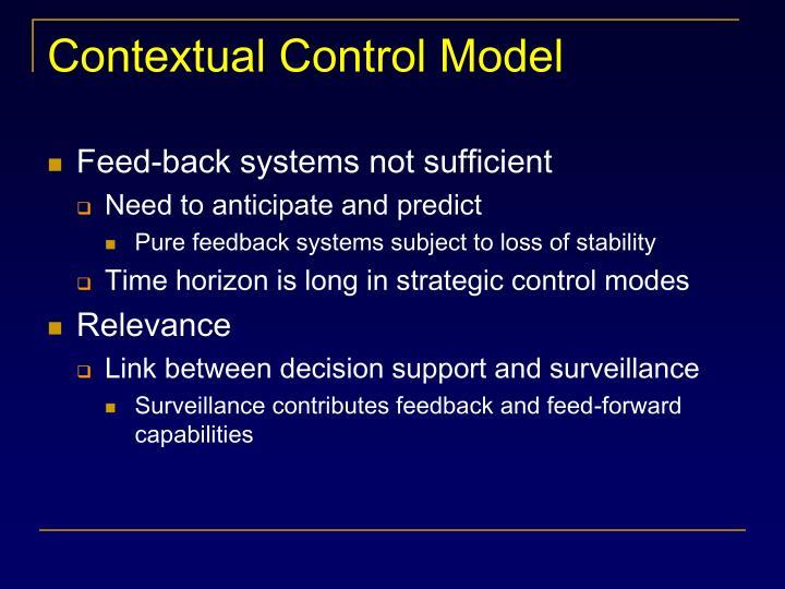 Contextual Control Model