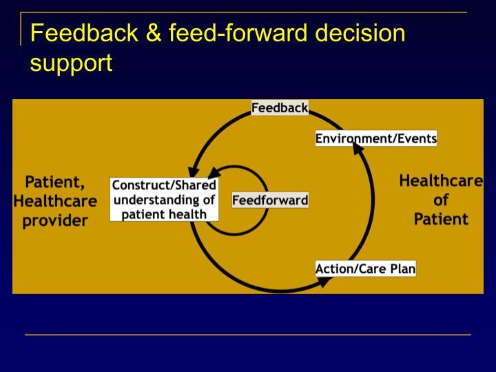 Feedback & feed-forward decision support