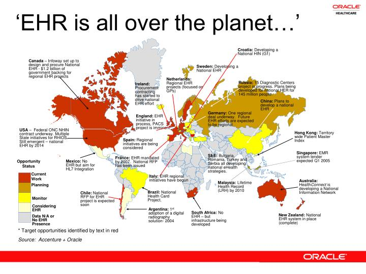 ehr is all over the planet