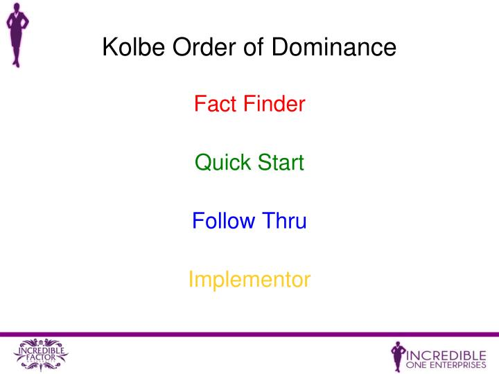 Kolbe Order of Dominance