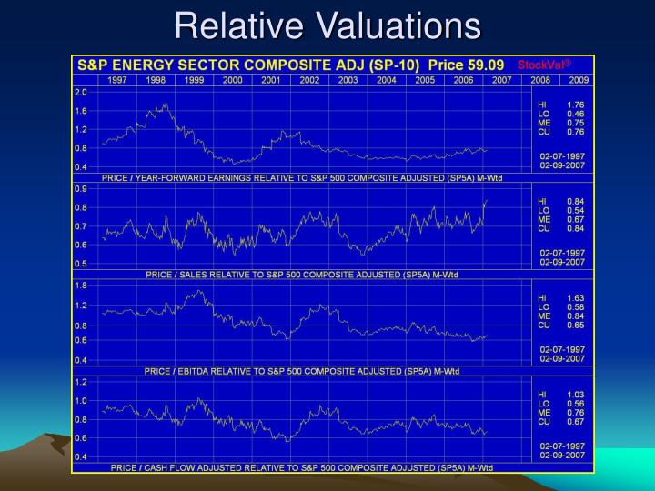 Relative Valuations