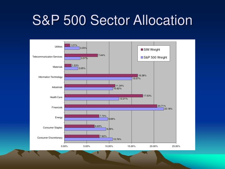 S p 500 sector allocation