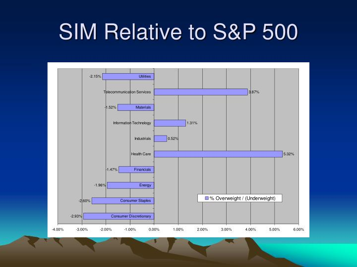 Sim relative to s p 500
