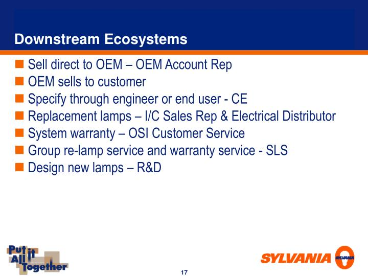 Downstream Ecosystems