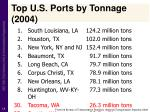 top u s ports by tonnage 2004