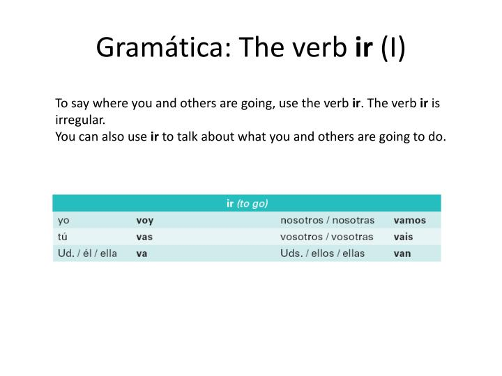 gram tica the verb ir i n.